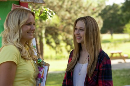 The Final Girls - Malin Ackerman, Taissa Farmiga